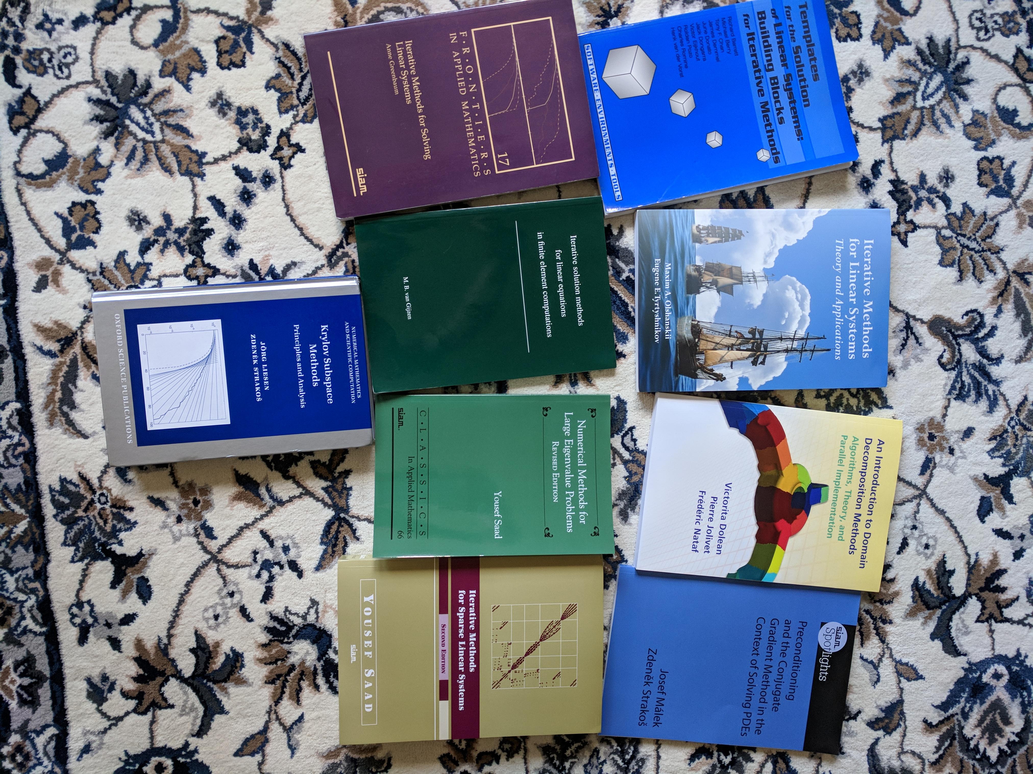 iterative literature